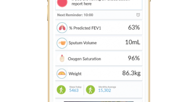 patientMpower brings COVID-19 home-monitoring solutions to Cystic Fibrosis patients